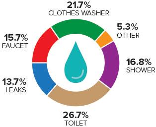 water-usage2.jpg